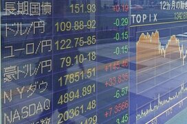 週明けは輸出関連株の動きに要注意。日経平均株価のWボトム形成なるか?