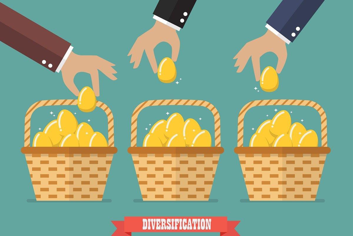 分散投資に有用な2つの選択肢-卵を一つのカゴに盛らないために <HSBC投信レポート>