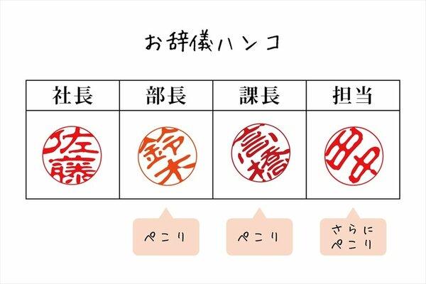 「お辞儀ハンコ」日本にはびこる謎のビジネスマナー
