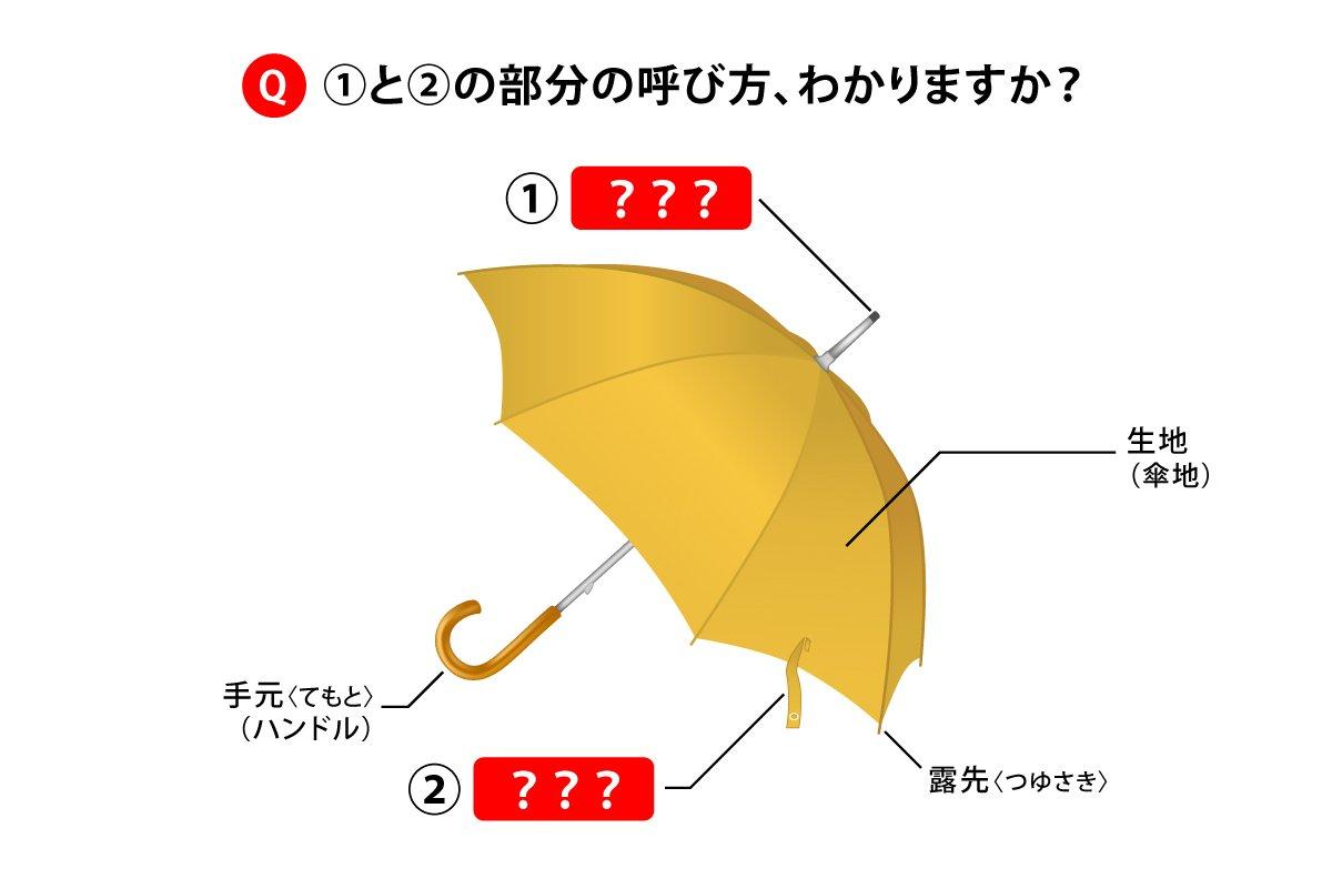 意外と知らない、傘の「あの部分」の名前は何という?