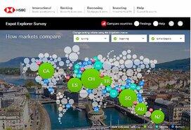 日本は何位? スイスが海外駐在員から「住みたい・働きたい国」第1位に選ばれた理由 <HSBCレポート>